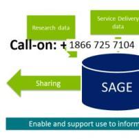 Sage Support Number  Support Number