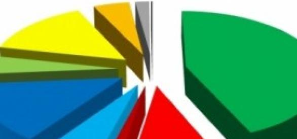Sondaggi politici elettorali 17 gennaio 2014 Swg