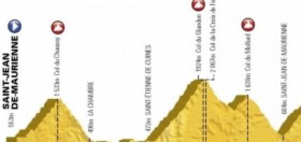 Las etapas alpinas decidirán el Tour