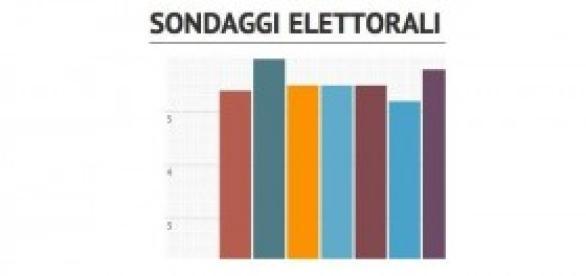 Sondaggi elettorali, fiducia leader Ballarò 18/11