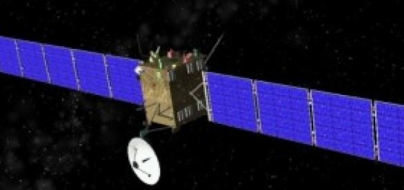 Modelo a ordenador de Rosetta
