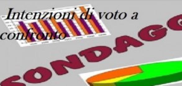 Sondaggi elettorali a confronto al 22/11/2014