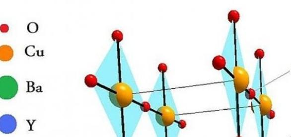 Cupratos semiconductores de alta temperatura