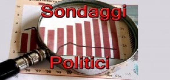 Ultimi sondaggi politici elettorali IPR