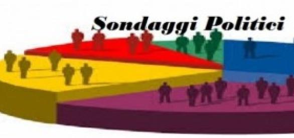 Sondaggi elettorali Politiche del 10 giugno 2014