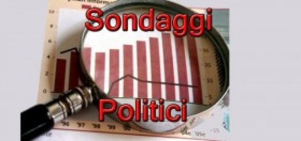 Sondaggi politici elettorali SWG 29 agosto 2014