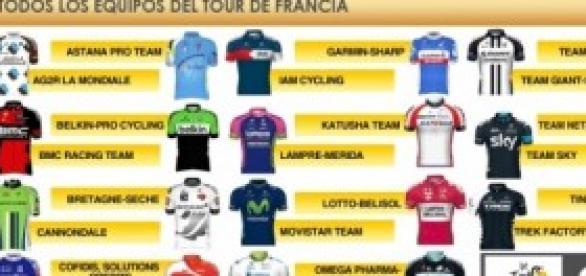 Las camisetas del Tour de Francia