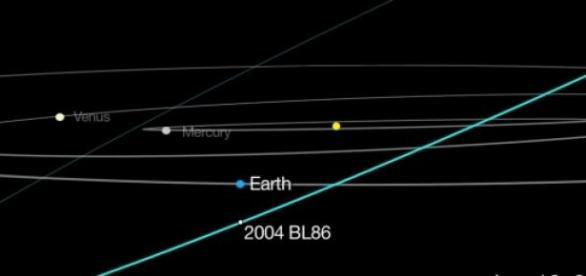Asteróide 2004 BL86 aproxima-se da Terra