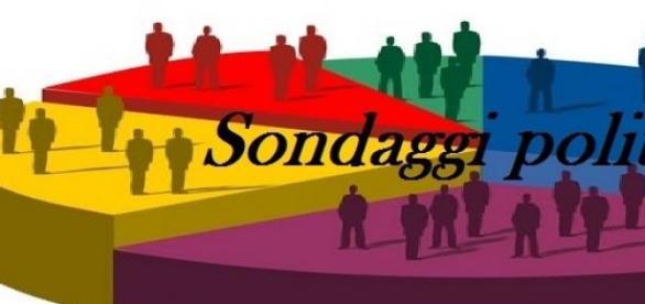 Sondaggi politici e intenzioni di voto Euromedia