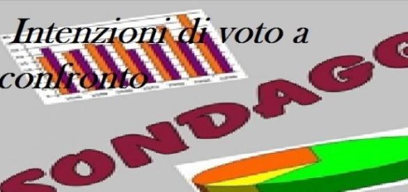 Sondaggi elettorali 2015: Euromedia vs Piepoli