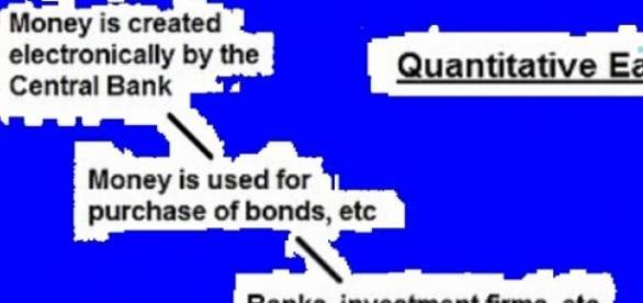 Vantaggi del Quantative easing.