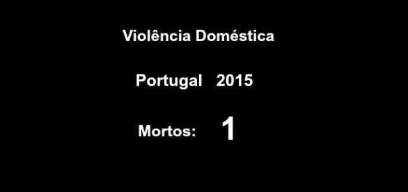 Violência doméstica: contagem de vítimas