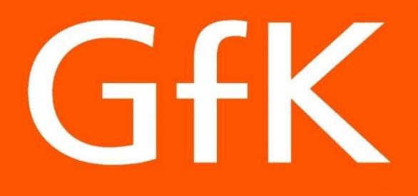 Custo do GfK deve promover demissões em massa