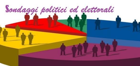 Ultimi sondaggi politici elettorali Emg Tg La7