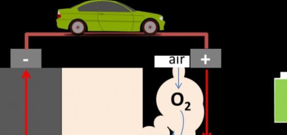 Batería de Litio y aire (Oxígeno), Clare Grey