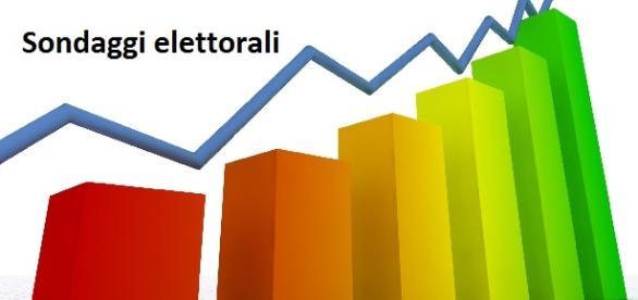 Sondaggi elettorali e politici Emg La7 11-2015