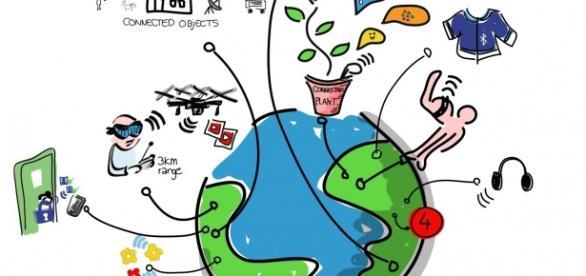 Internet de las cosas, un mundo conectado