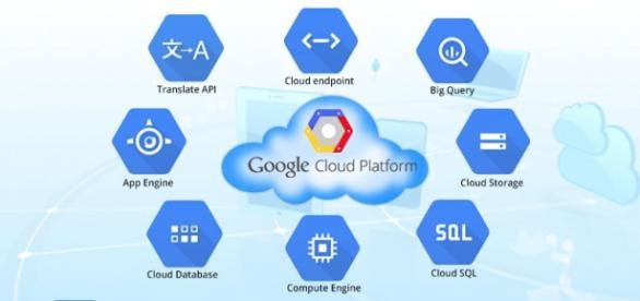 Cambios consolidados del equipo de Cloud Platform