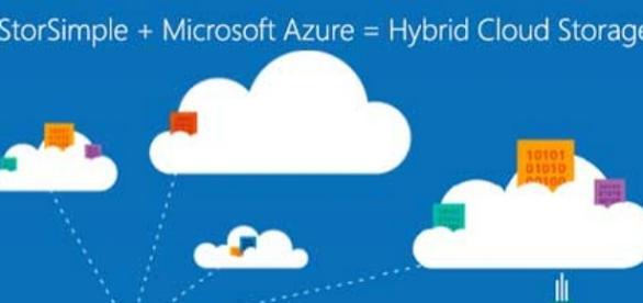 Microsoft y las ofertas StorSimple ampliadas