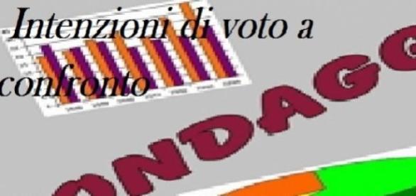 Sondaggi politici Euromedia vs Piepoli all'11/02