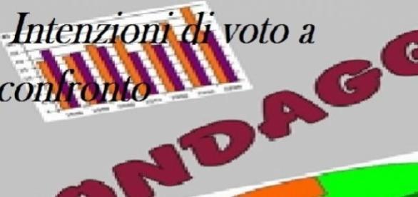 Sondaggi elettorali 12/02/2015: IPR vs Datamedia