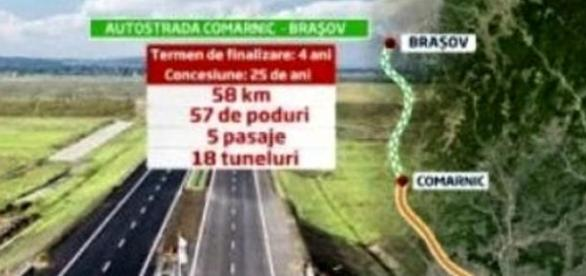 Autostrada Comarnic-Brasov , un vis spulberat