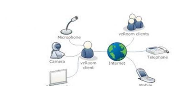 Webinar: uma tecnologia a favor da educação