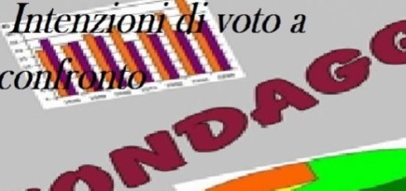Sondaggi elettorali politici al 2/02/2015: Ixè/Swg