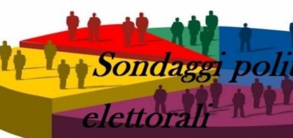 Sondaggi politici elettorali Ixè-Agorà 20/02/2015