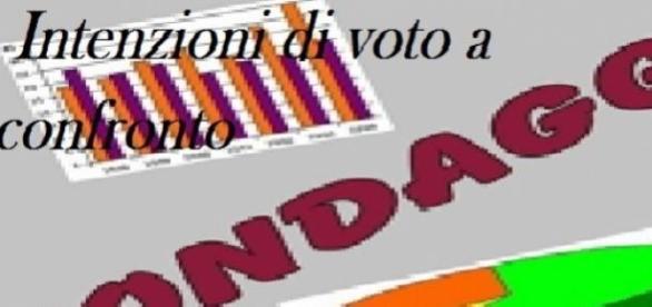 10 Sondaggi elettorali al 22/02/2015 a confronto