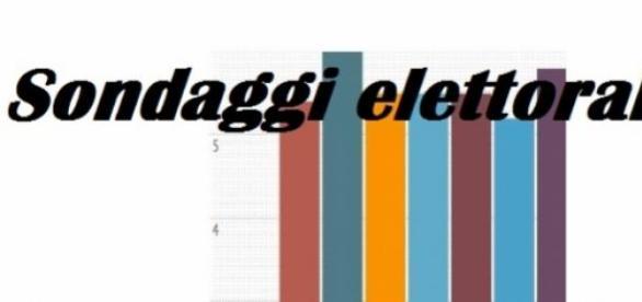 Sondaggi elettorali Piepoli per Ansa 24/02/2015