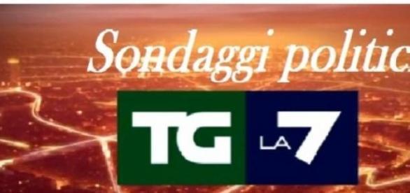 Sondaggi politici Emg TgLa7 del 23 febbraio 2015