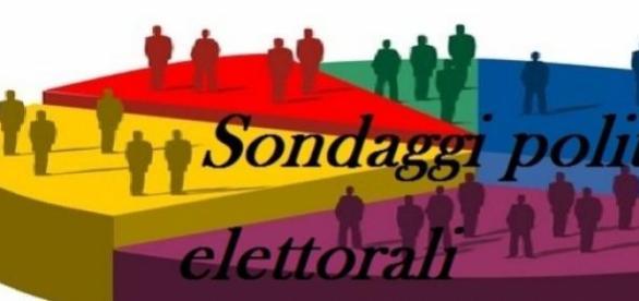 Ultimi Sondaggi Euromedia-Ballarò, Ipsos-diMartedì