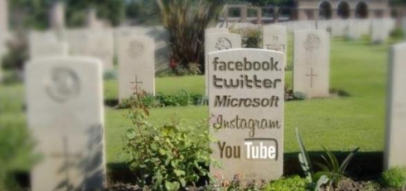 Representación de las redes sociales más conocidas