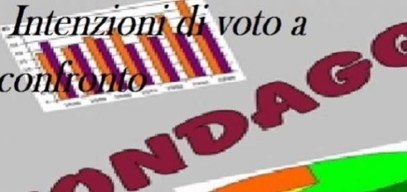 Sondaggi elettorali 3/02/2015 DiMartedì vs Ballarò