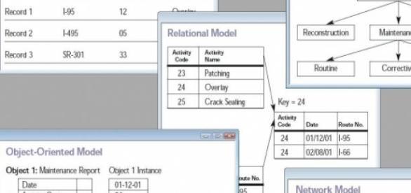 Gerenciamento de dados online