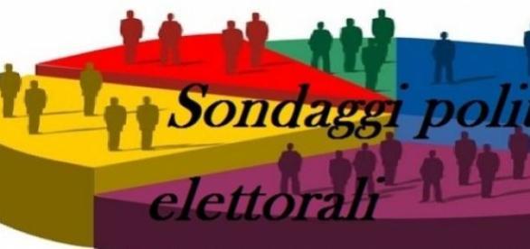 Sondaggi Ixè 6/2/2015, intenzioni di voto e altro