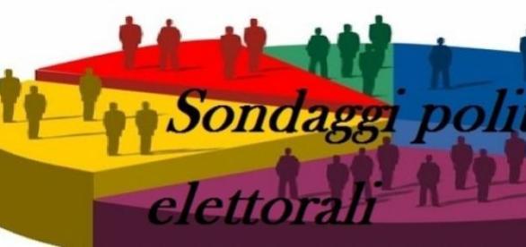 Sondaggi politici vari Swg e intenzioni di voto