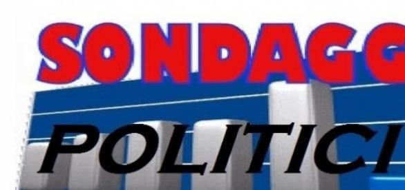 Sondaggi politici al 18 marzo 2015, Euromedia