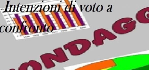 Tre sondaggi politici elettorali al 20 marzo 2015