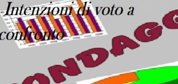 Ultimi 6 Sondaggi politici elettorali al 22/03/15