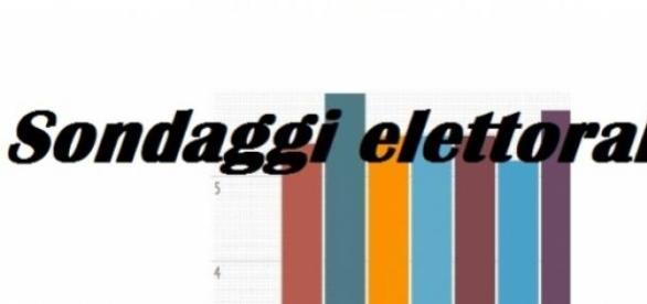 Sondaggi politici Datamedia al 27 marzo 2015