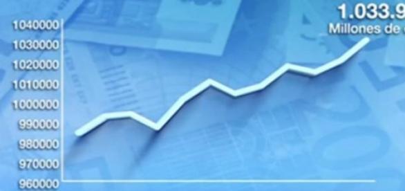 Crecimiento exponencial de la deuda