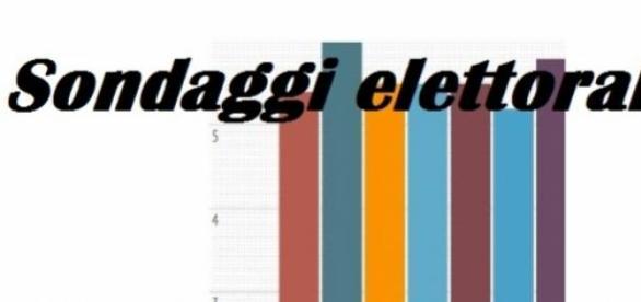 Ultimi Sondaggi politici elettorali Demos 03/2015