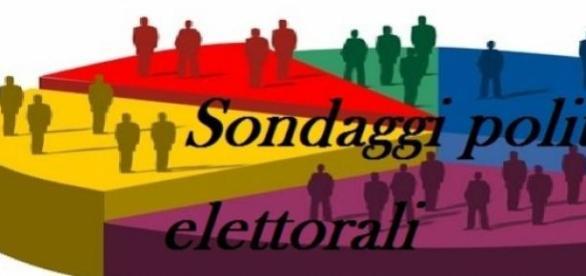 Intenzioni elettorali e sondaggi politici Lorien