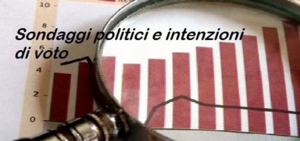 Sondaggi politici elettorali Ipr Tg3 aprile 2015