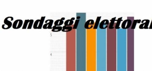 Sondaggi politici oggi 23/04 Datamedia/Il Tempo