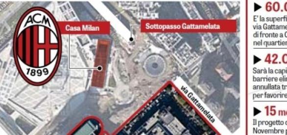 Nuevo Estadio para el Milán