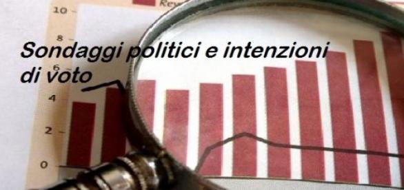 Sondaggi elettorali Piepoli per Ansa 28/04/2015