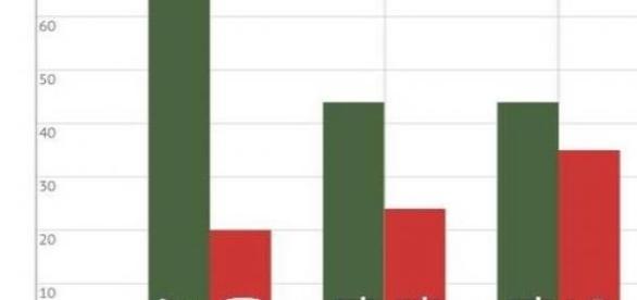 Ranking CBOS pokazuje nasz stosunek do polityków